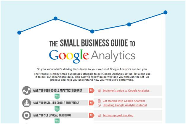 Working With Google Analytics
