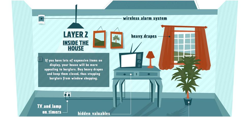 SimpliSafe Home Security Guide