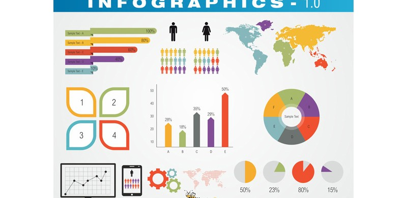 how to create great infographics