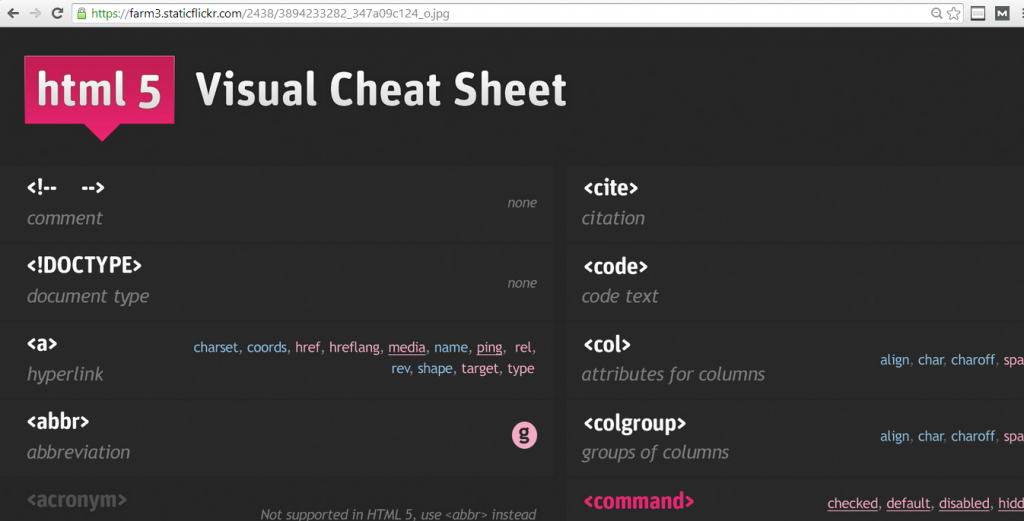 Top 5 HTML5 Tools To Make Coding Simpler