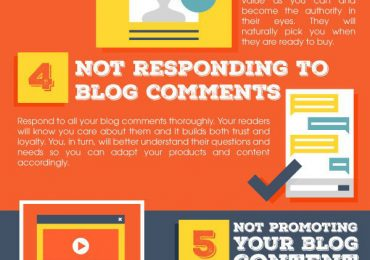 INFOGRAPHIC: 8 Beginner Blogger Mistakes to Avoid