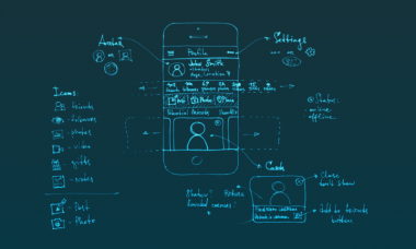 Wireframes, mockups and prototypes – do you need them all for perfect design?
