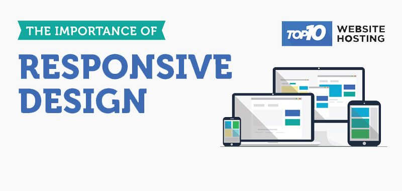 INFOGRAPHIC: Why Your Website Must Be Responsive