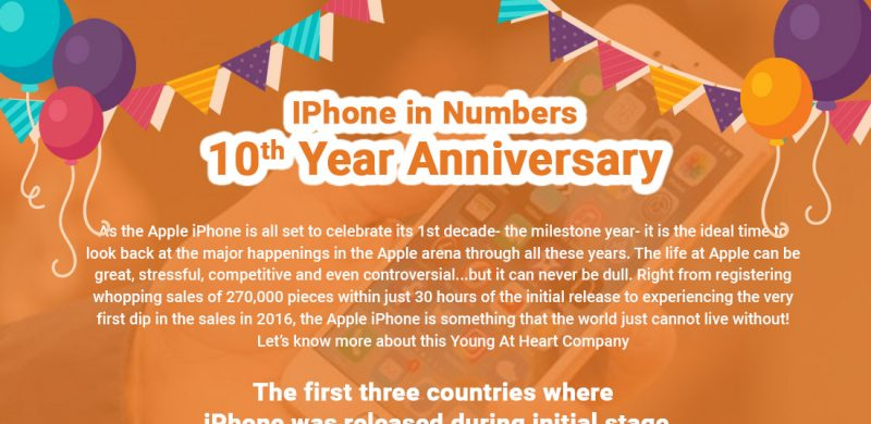 INFOGRAPHIC: iPhone in Numbers – 10 Year Anniversary