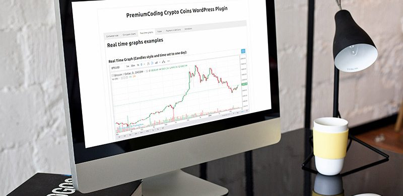 Free Crypto WordPress Plugin: Bitcoin & CryptoCurrency Shortcodes