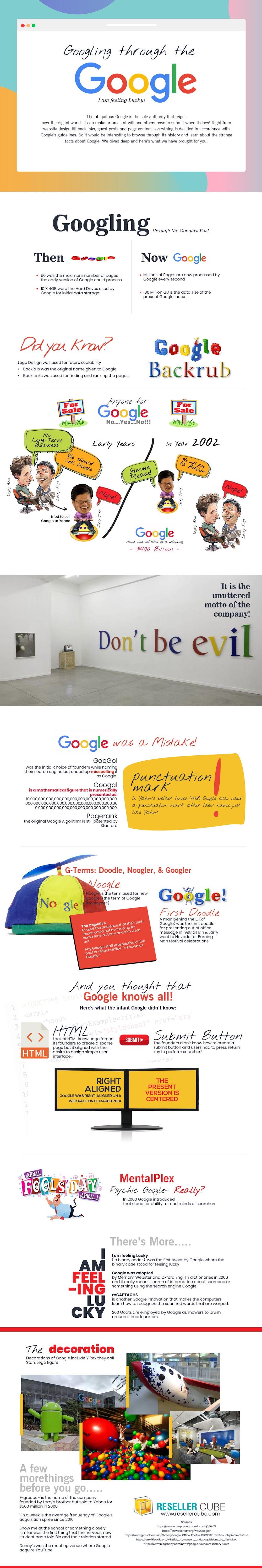 google inforgraphic