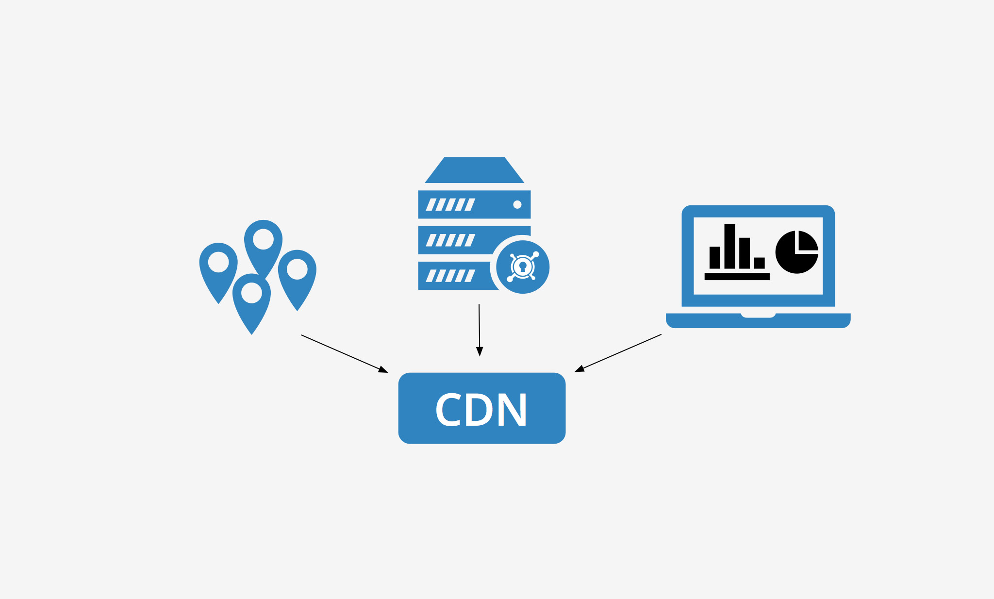 WordPress CDN(content delivery network) service